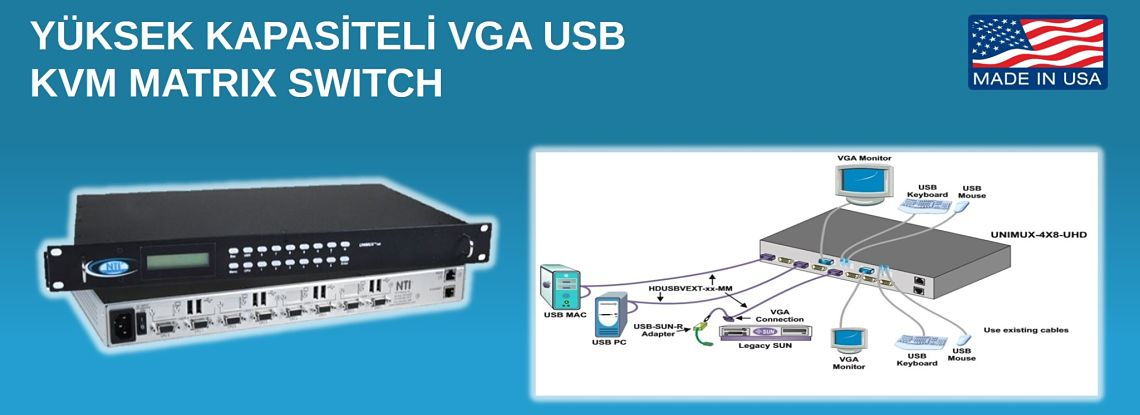 VGA USB KVM Matrix Switch (4 Kull.x32 Bilg.)